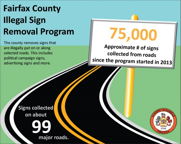 fairfax county illegal sign removal campaign