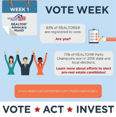 Week Two Realtor Advocacy  poster