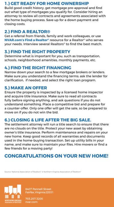 Homebuying Process two