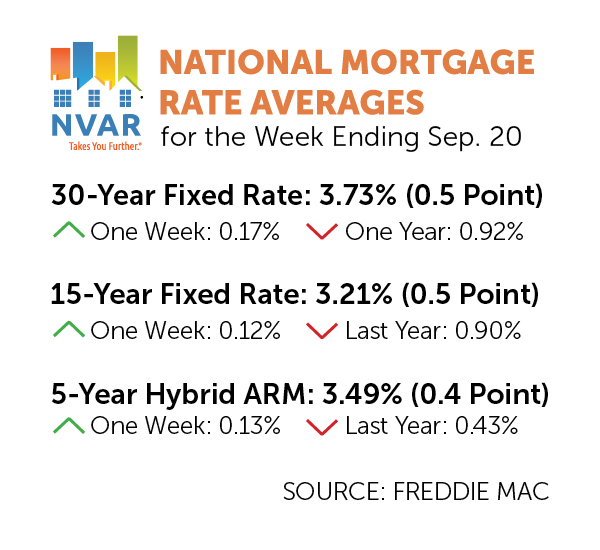 mortgage rates graphic
